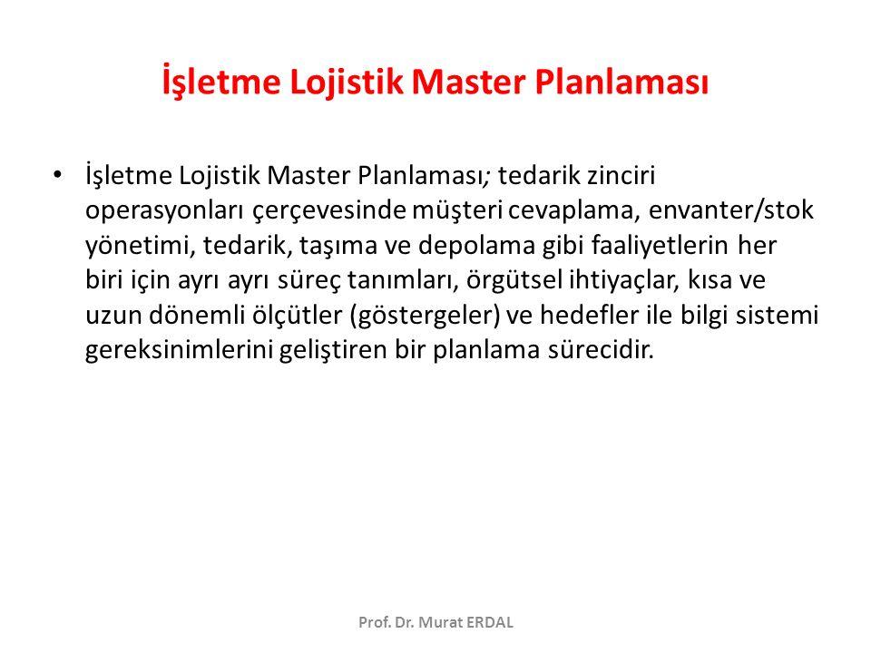 İşletme Lojistik Master Planlaması