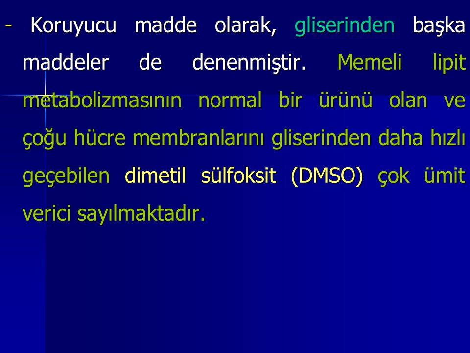 - Koruyucu madde olarak, gliserinden başka maddeler de denenmiştir
