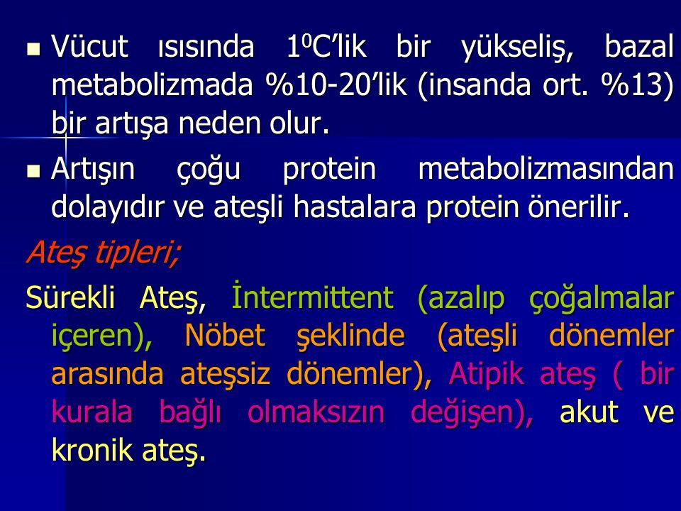 Vücut ısısında 10C'lik bir yükseliş, bazal metabolizmada %10-20'lik (insanda ort. %13) bir artışa neden olur.