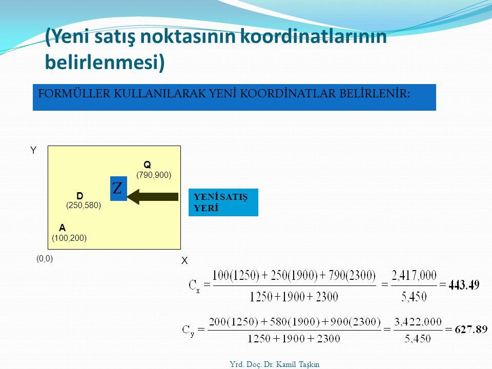 (Yeni satış noktasının koordinatlarının belirlenmesi)