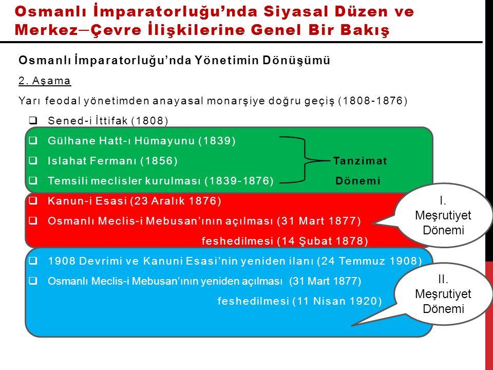 Osmanlı İmparatorluğu'nda Siyasal Düzen ve Merkez─Çevre İlişkilerine Genel Bir Bakış