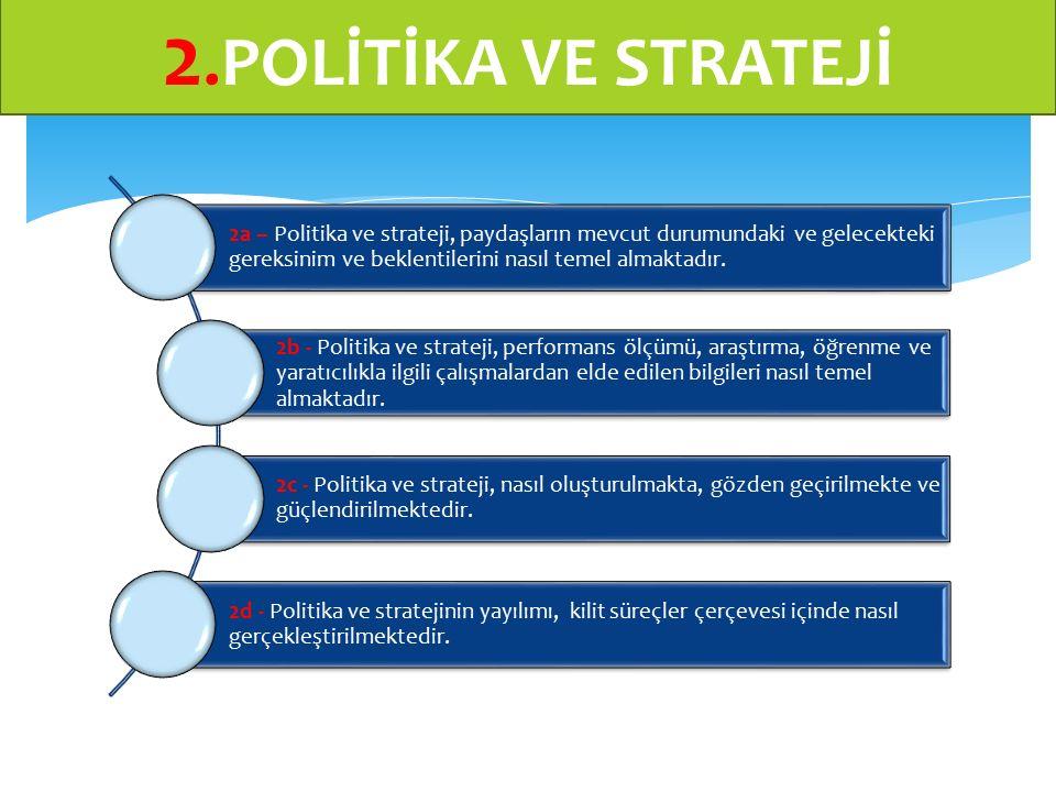 2.POLİTİKA VE STRATEJİ 2a – Politika ve strateji, paydaşların mevcut durumundaki ve gelecekteki gereksinim ve beklentilerini nasıl temel almaktadır.