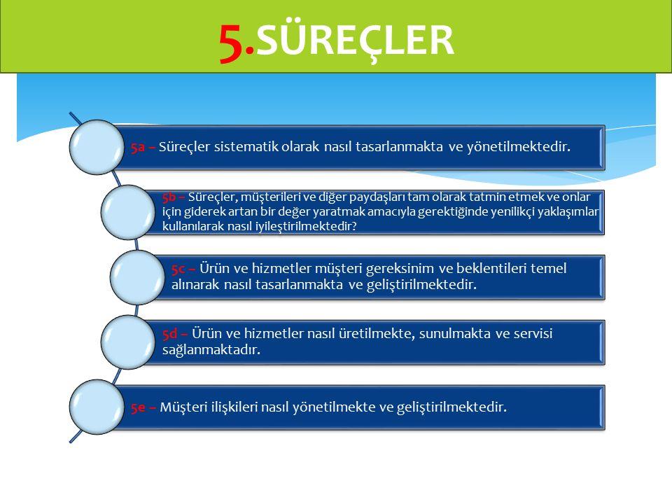 5.SÜREÇLER 5a – Süreçler sistematik olarak nasıl tasarlanmakta ve yönetilmektedir.