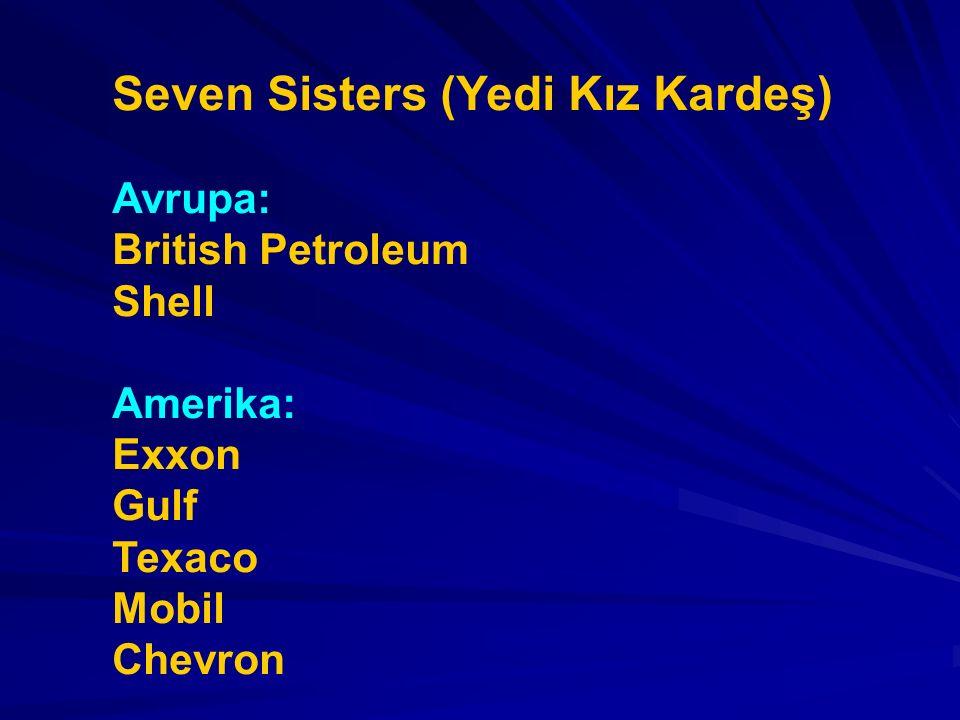 Seven Sisters (Yedi Kız Kardeş)
