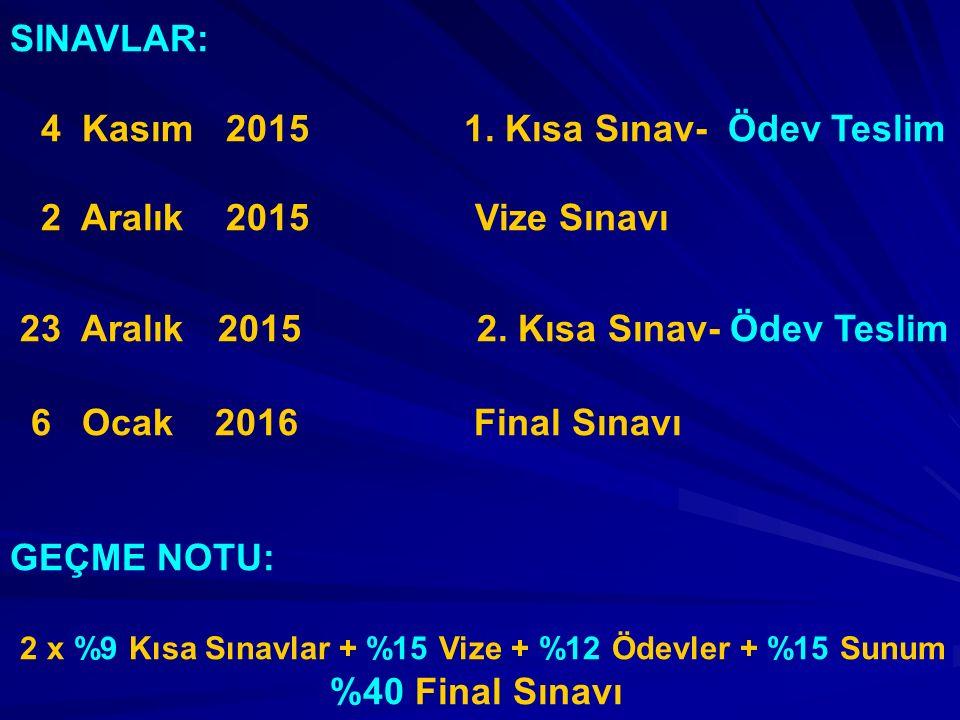 SINAVLAR: 4 Kasım 2015 1. Kısa Sınav- Ödev Teslim. 2 Aralık 2015 Vize Sınavı.