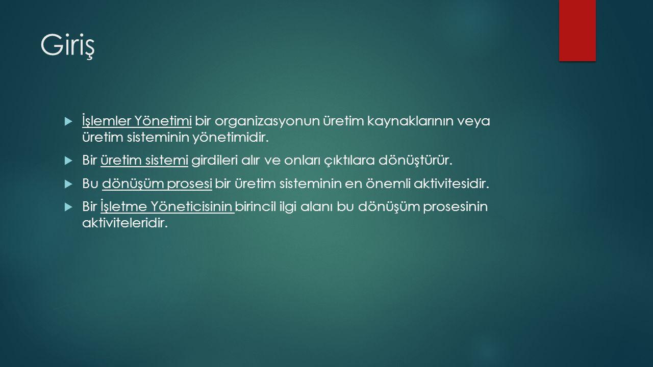 Giriş İşlemler Yönetimi bir organizasyonun üretim kaynaklarının veya üretim sisteminin yönetimidir.