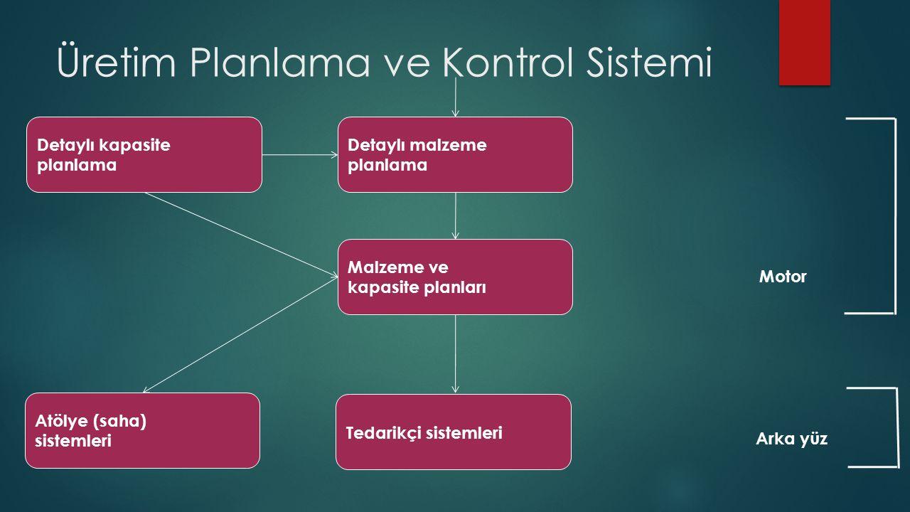 Üretim Planlama ve Kontrol Sistemi