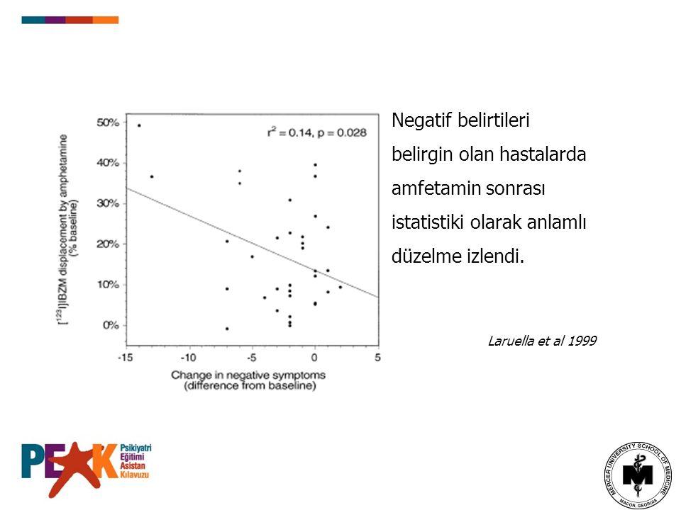 belirgin olan hastalarda amfetamin sonrası istatistiki olarak anlamlı