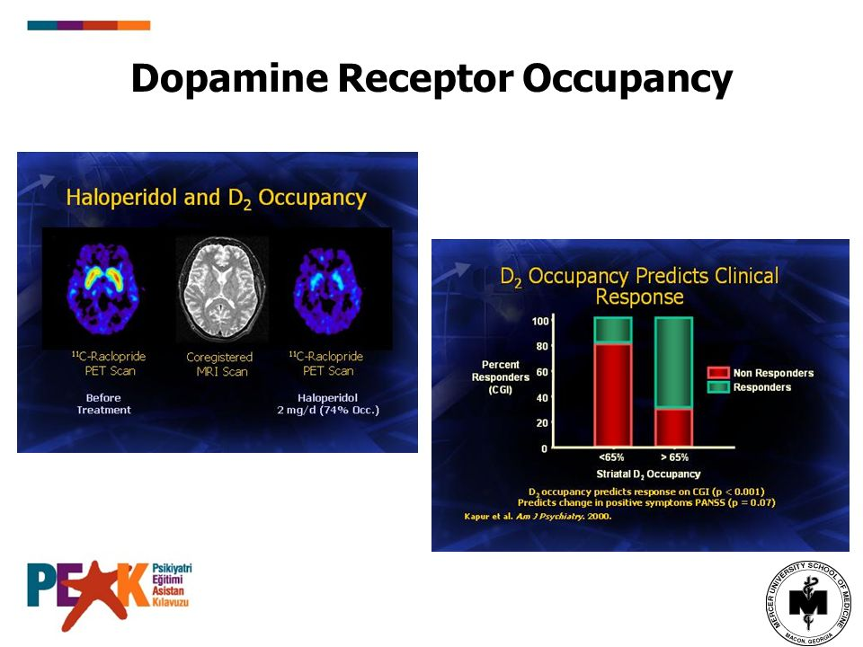 Dopamine Receptor Occupancy