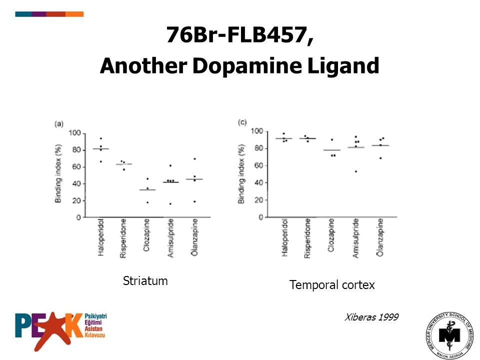 76Br-FLB457, Another Dopamine Ligand