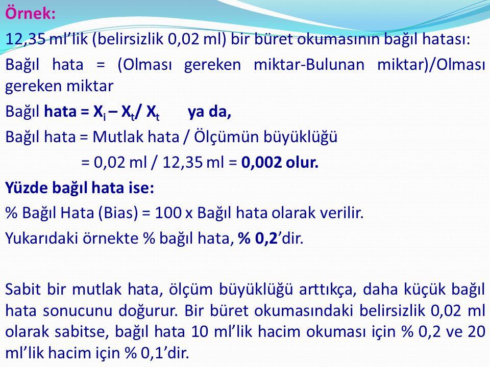 Örnek: 12,35 ml'lik (belirsizlik 0,02 ml) bir büret okumasının bağıl hatası: