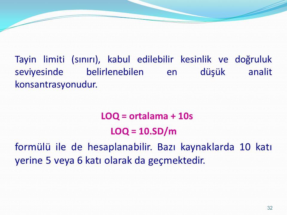 Tayin limiti (sınırı), kabul edilebilir kesinlik ve doğruluk seviyesinde belirlenebilen en düşük analit konsantrasyonudur.