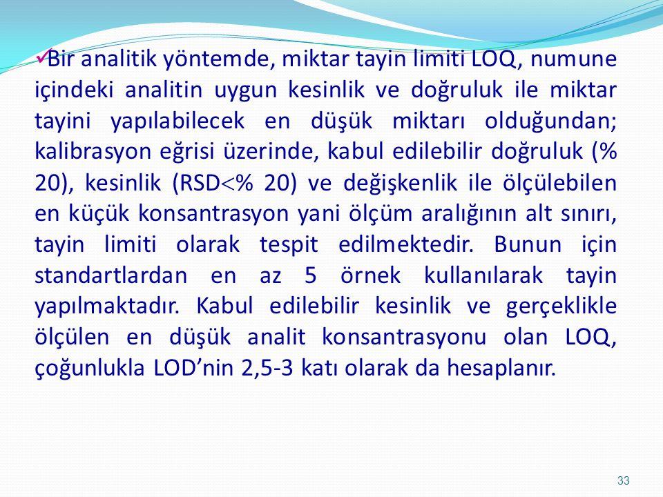 Bir analitik yöntemde, miktar tayin limiti LOQ, numune içindeki analitin uygun kesinlik ve doğruluk ile miktar tayini yapılabilecek en düşük miktarı olduğundan; kalibrasyon eğrisi üzerinde, kabul edilebilir doğruluk (% 20), kesinlik (RSD% 20) ve değişkenlik ile ölçülebilen en küçük konsantrasyon yani ölçüm aralığının alt sınırı, tayin limiti olarak tespit edilmektedir.