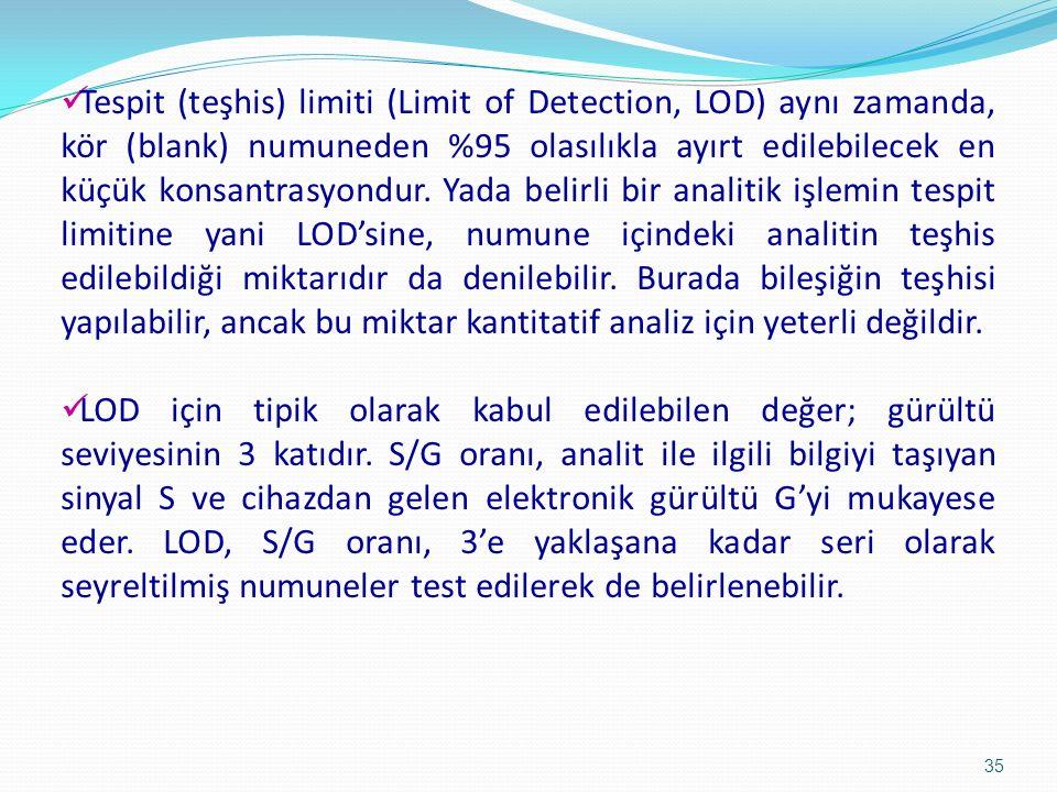 Tespit (teşhis) limiti (Limit of Detection, LOD) aynı zamanda, kör (blank) numuneden %95 olasılıkla ayırt edilebilecek en küçük konsantrasyondur. Yada belirli bir analitik işlemin tespit limitine yani LOD'sine, numune içindeki analitin teşhis edilebildiği miktarıdır da denilebilir. Burada bileşiğin teşhisi yapılabilir, ancak bu miktar kantitatif analiz için yeterli değildir.