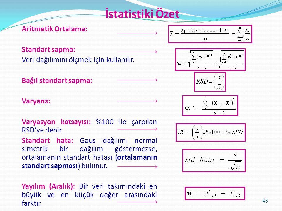 İstatistiki Özet Aritmetik Ortalama: Standart sapma: