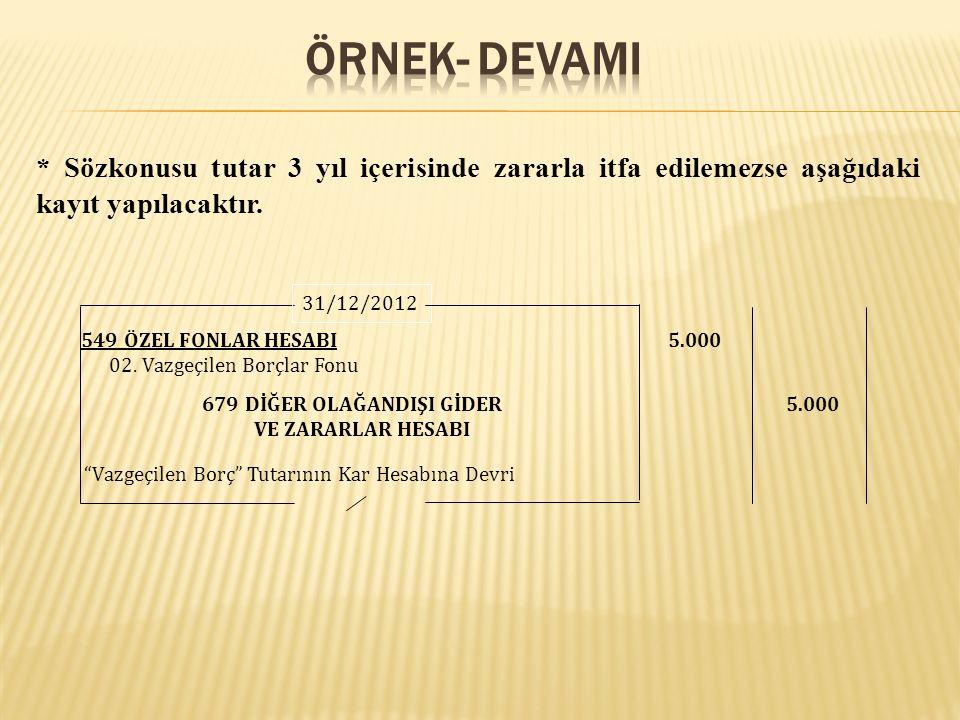 ÖRNEK- DEVAMI * Sözkonusu tutar 3 yıl içerisinde zararla itfa edilemezse aşağıdaki kayıt yapılacaktır.