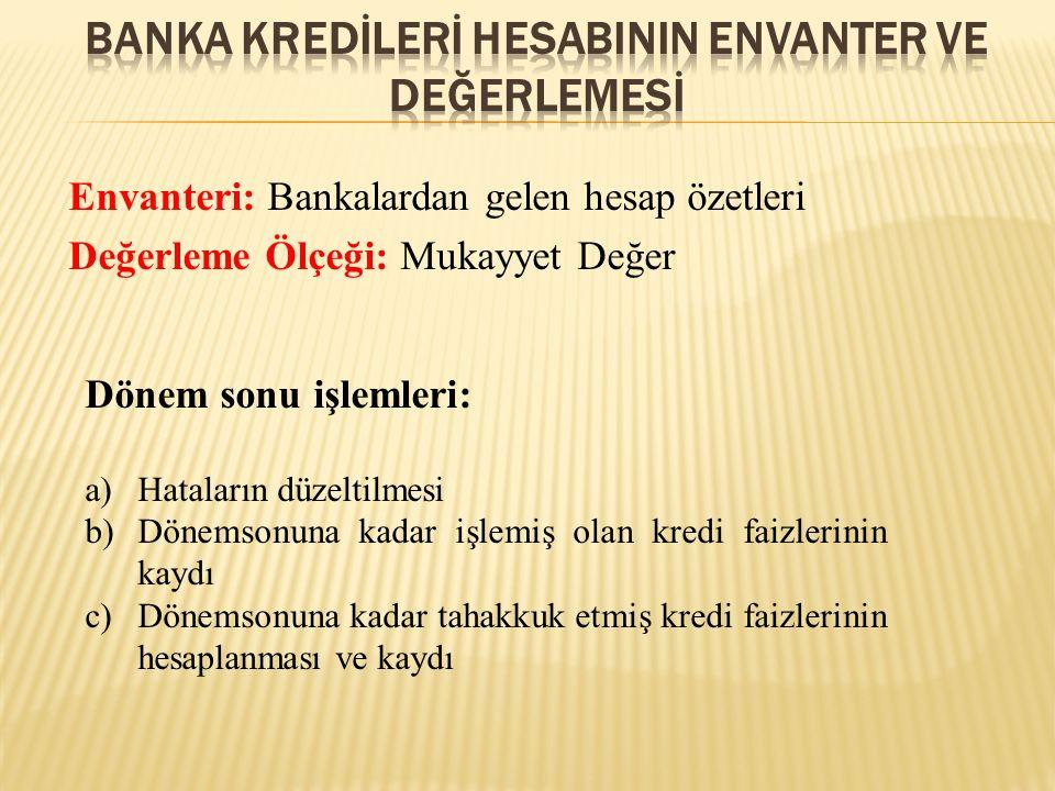 BANKA KREDİLERİ HESABININ ENVANTER VE DEĞERLEMESİ