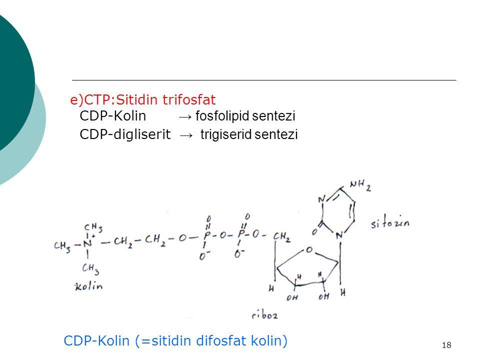 CDP-Kolin (=sitidin difosfat kolin)