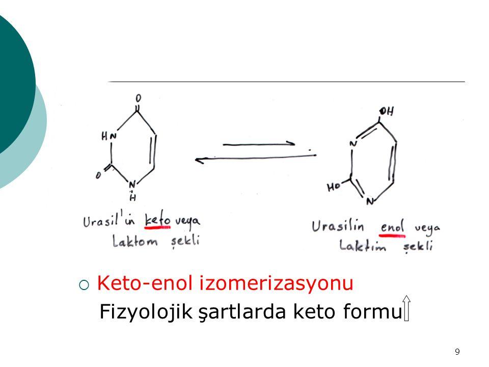 Keto-enol izomerizasyonu