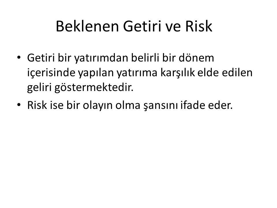 Beklenen Getiri ve Risk