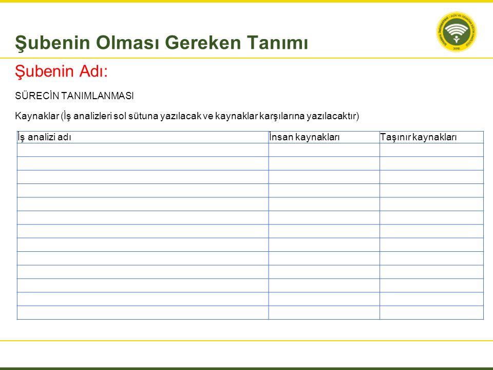 Tablo ve Formlarda Yapılacak Değişiklik Önerileri