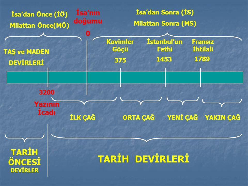 TARİH DEVİRLERİ TARİH ÖNCESİ DEVİRLER İsa'nın doğumu Yazının İcadı