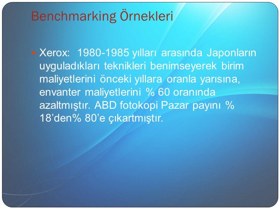 Benchmarking Örnekleri