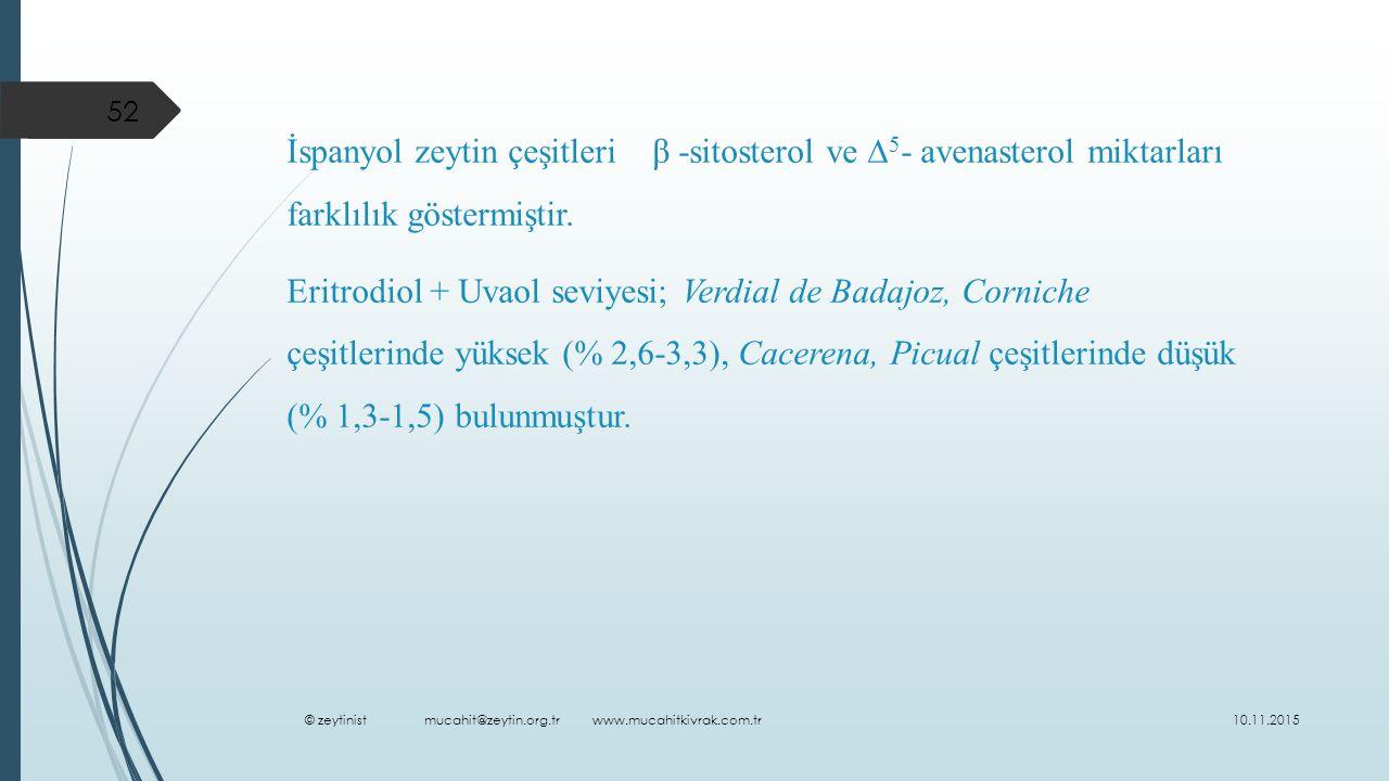 İspanyol zeytin çeşitleri β -sitosterol ve 5- avenasterol miktarları farklılık göstermiştir.