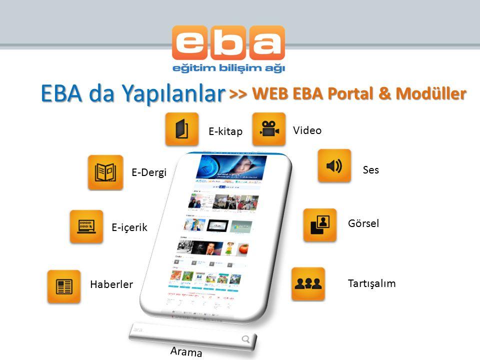 EBA da Yapılanlar >> WEB EBA Portal & Modüller E-kitap Video Ses