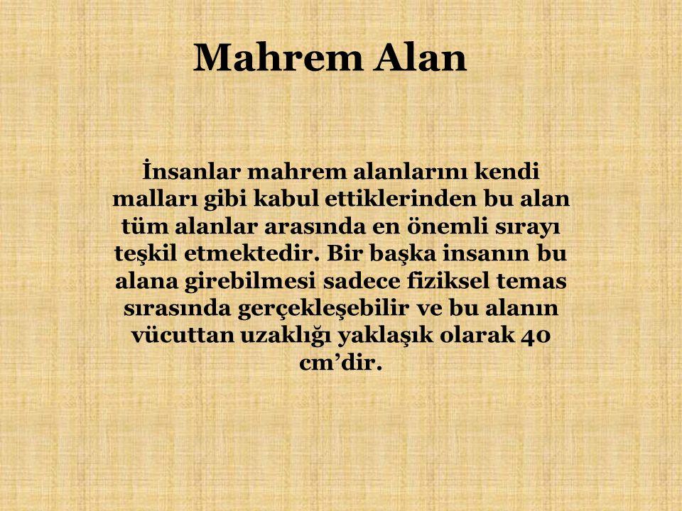 Mahrem Alan