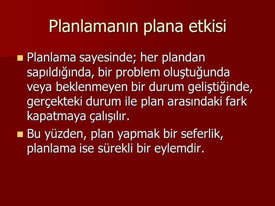 Planlamanın plana etkisi