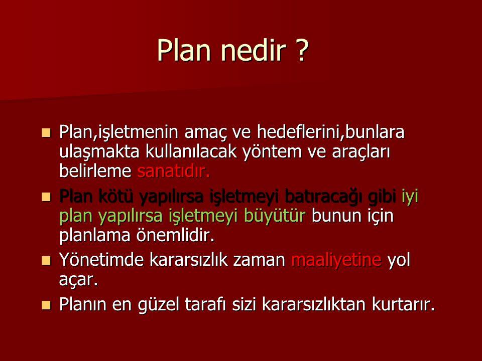 Plan nedir Plan,işletmenin amaç ve hedeflerini,bunlara ulaşmakta kullanılacak yöntem ve araçları belirleme sanatıdır.