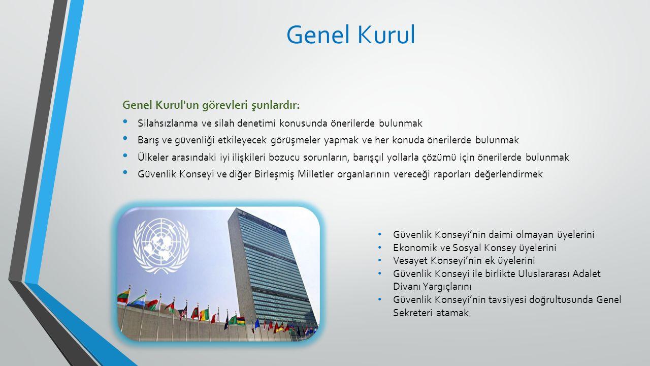 Genel Kurul Genel Kurul un görevleri şunlardır: