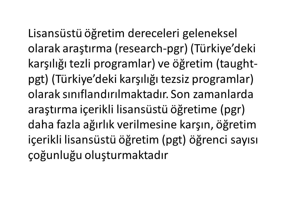 Lisansüstü öğretim dereceleri geleneksel olarak araştırma (research-pgr) (Türkiye'deki karşılığı tezli programlar) ve öğretim (taught-pgt) (Türkiye'deki karşılığı tezsiz programlar) olarak sınıflandırılmaktadır.