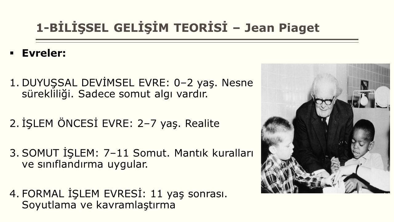 1-BİLİŞSEL GELİŞİM TEORİSİ – Jean Piaget