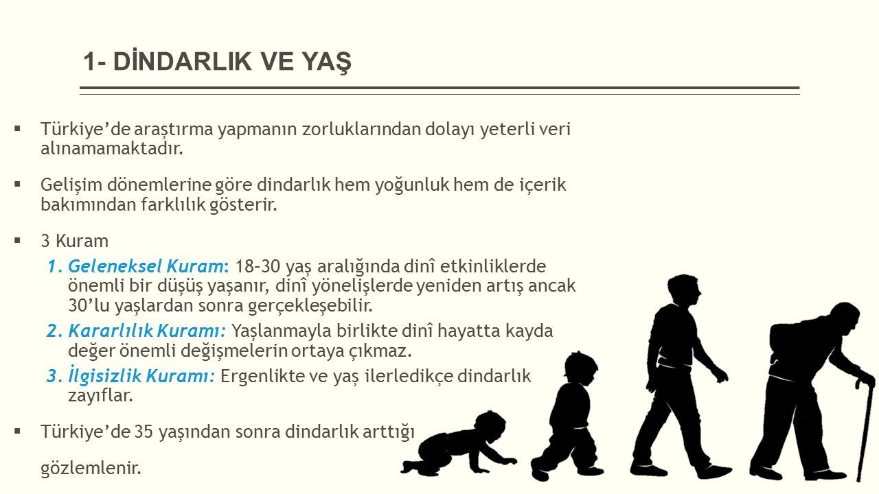 1- DİNDARLIK VE YAŞ Türkiye'de araştırma yapmanın zorluklarından dolayı yeterli veri alınamamaktadır.