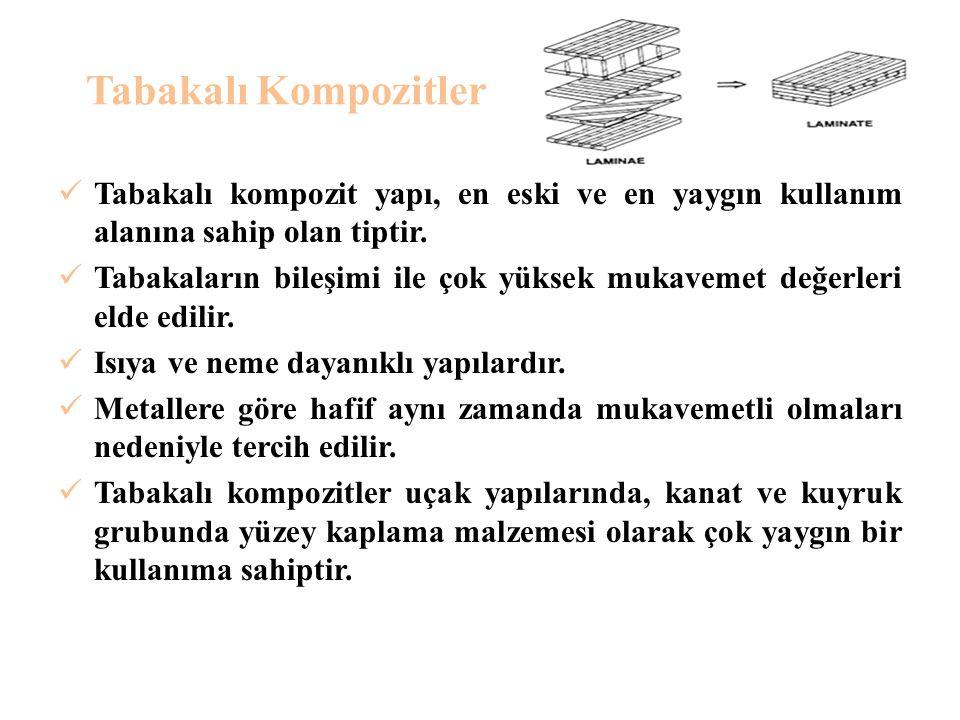 Tabakalı Kompozitler Tabakalı kompozit yapı, en eski ve en yaygın kullanım alanına sahip olan tiptir.