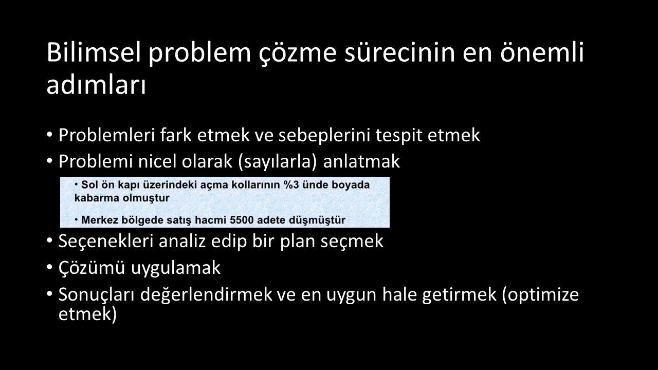Bilimsel problem çözme sürecinin en önemli adımları