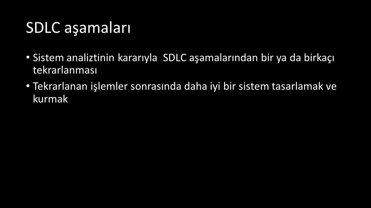 SDLC aşamaları Sistem analiztinin kararıyla SDLC aşamalarından bir ya da birkaçı tekrarlanması.