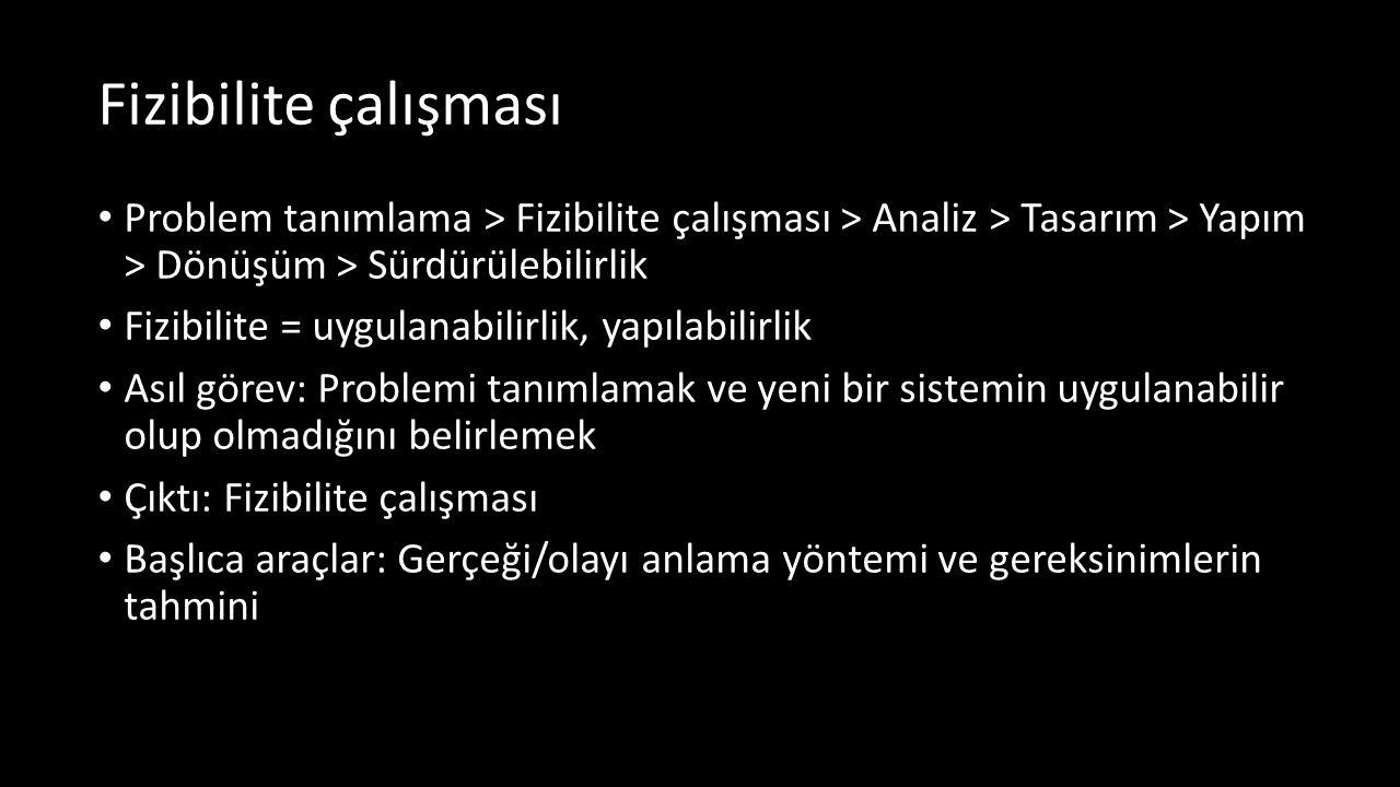 Fizibilite çalışması Problem tanımlama > Fizibilite çalışması > Analiz > Tasarım > Yapım > Dönüşüm > Sürdürülebilirlik.