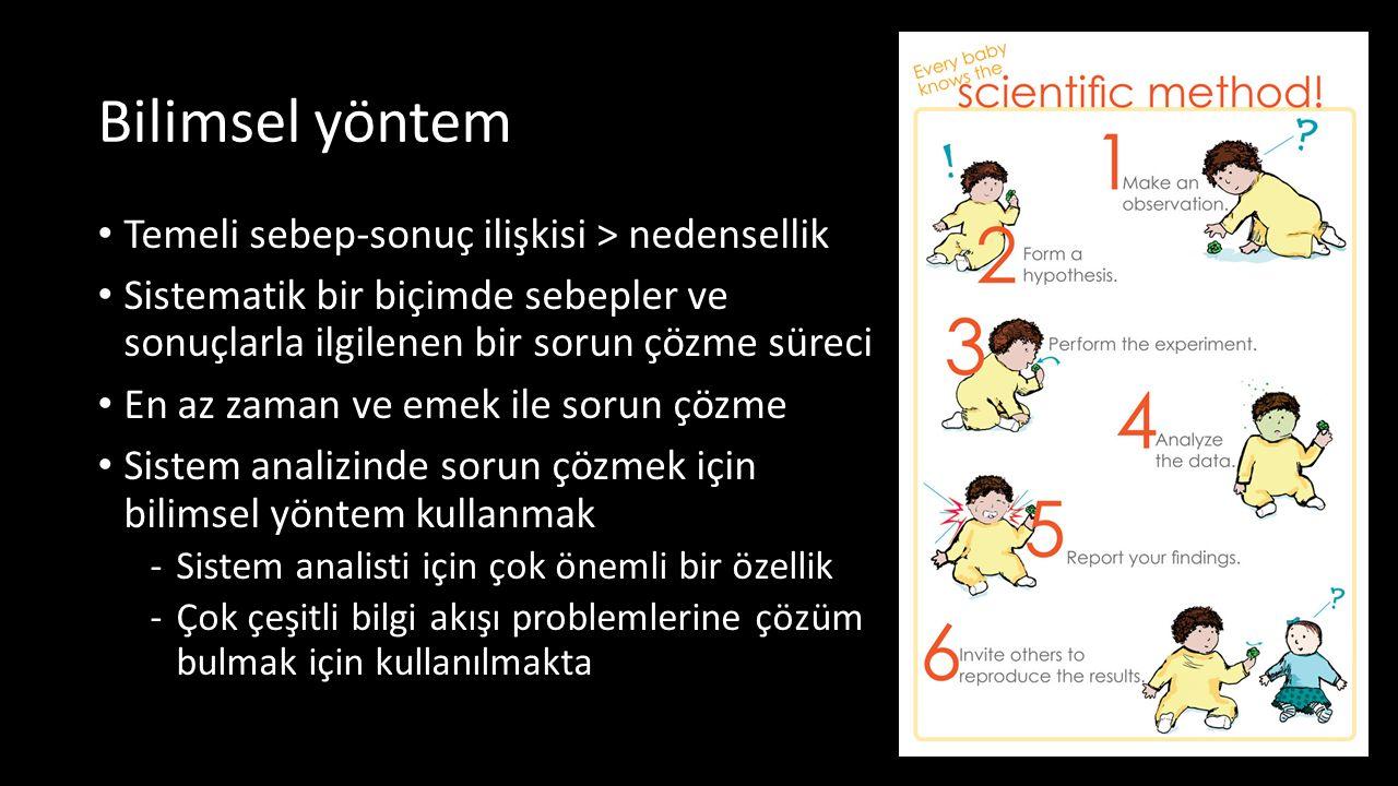 Bilimsel yöntem Temeli sebep-sonuç ilişkisi > nedensellik