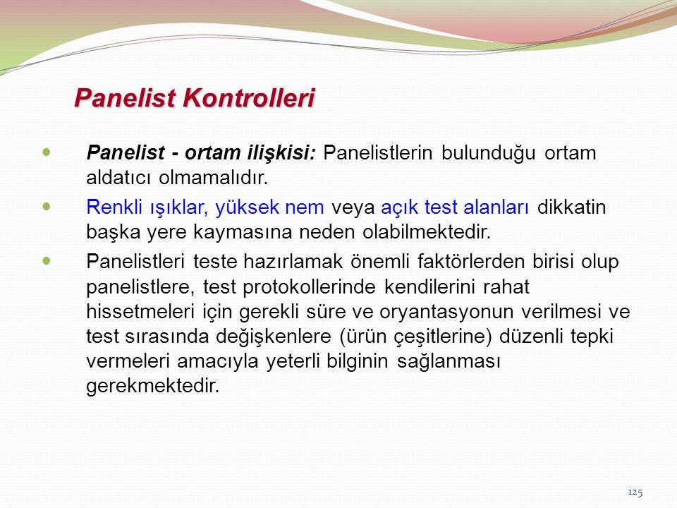 Panelist Kontrolleri Panelist - ortam ilişkisi: Panelistlerin bulunduğu ortam aldatıcı olmamalıdır.