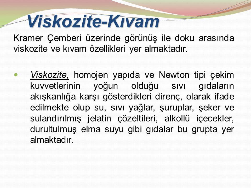 Viskozite-Kıvam Kramer Çemberi üzerinde görünüş ile doku arasında viskozite ve kıvam özellikleri yer almaktadır.