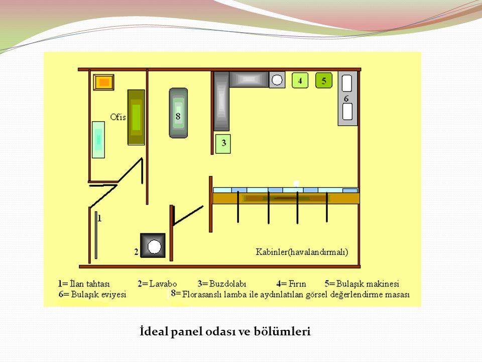 İdeal panel odası ve bölümleri