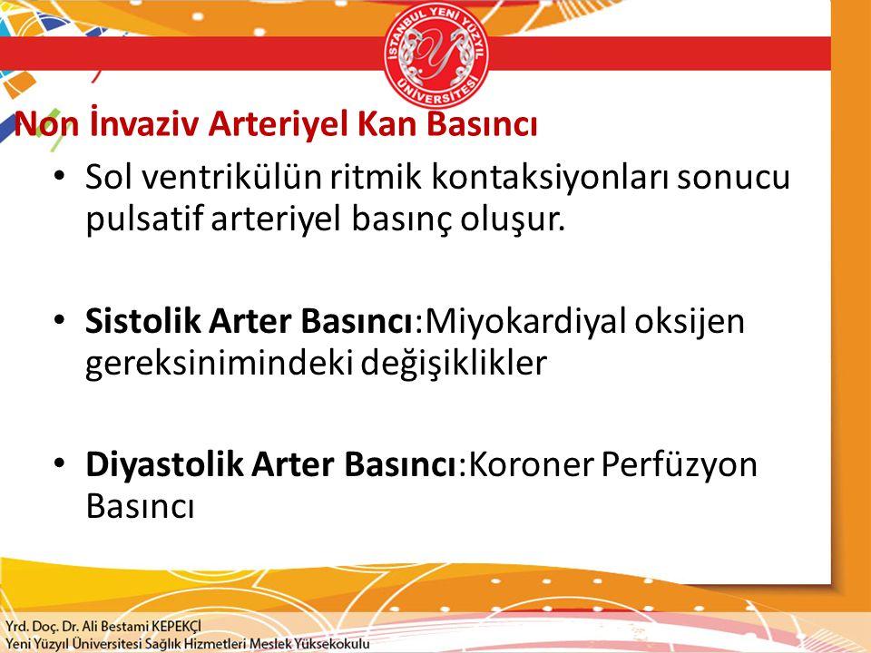 Non İnvaziv Arteriyel Kan Basıncı