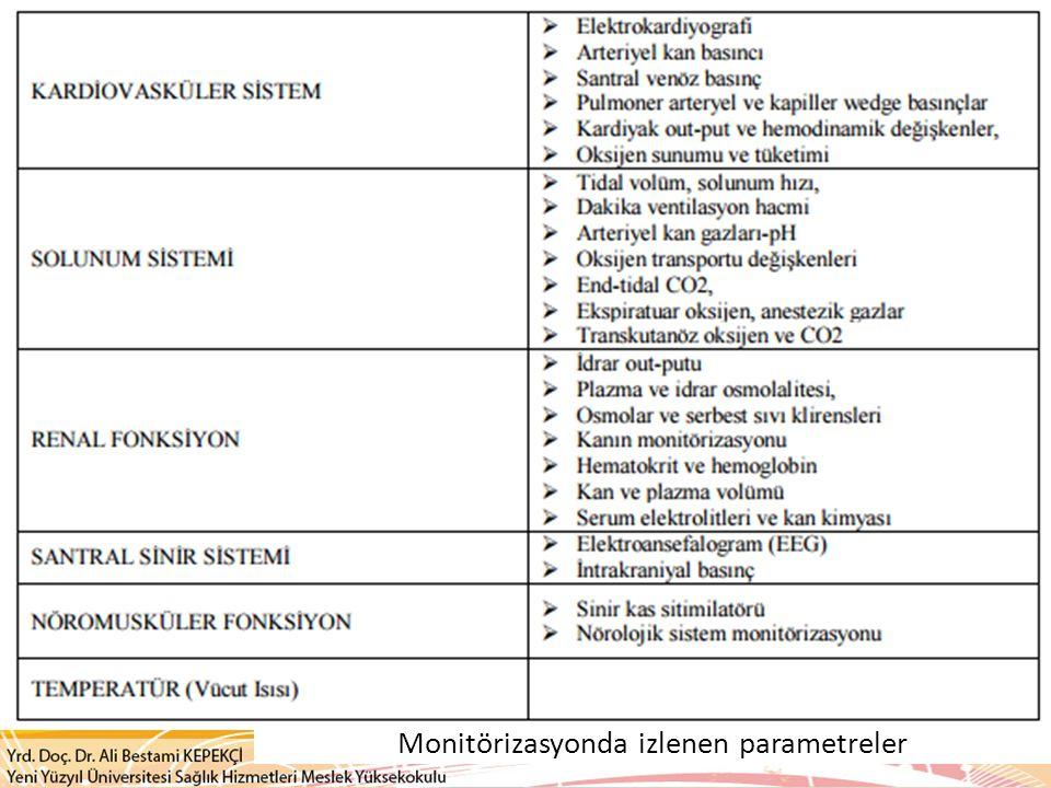 Monitörizasyonda izlenen parametreler