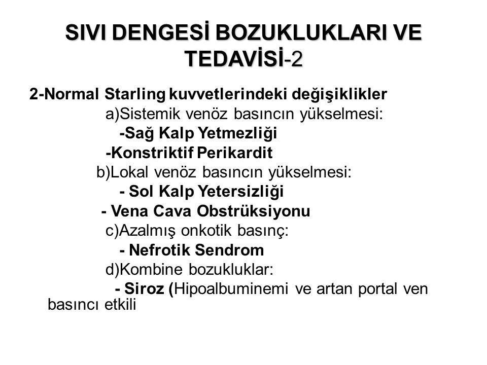 SIVI DENGESİ BOZUKLUKLARI VE TEDAVİSİ-2
