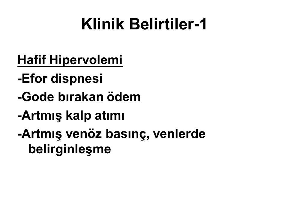 Klinik Belirtiler-1 Hafif Hipervolemi -Efor dispnesi