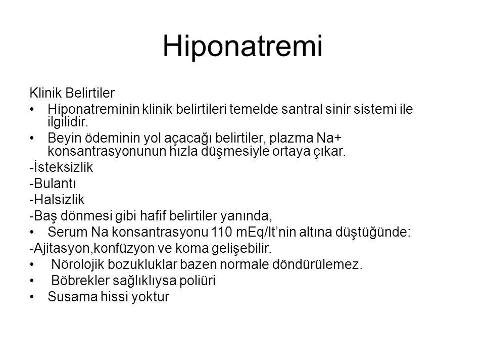 Hiponatremi Klinik Belirtiler