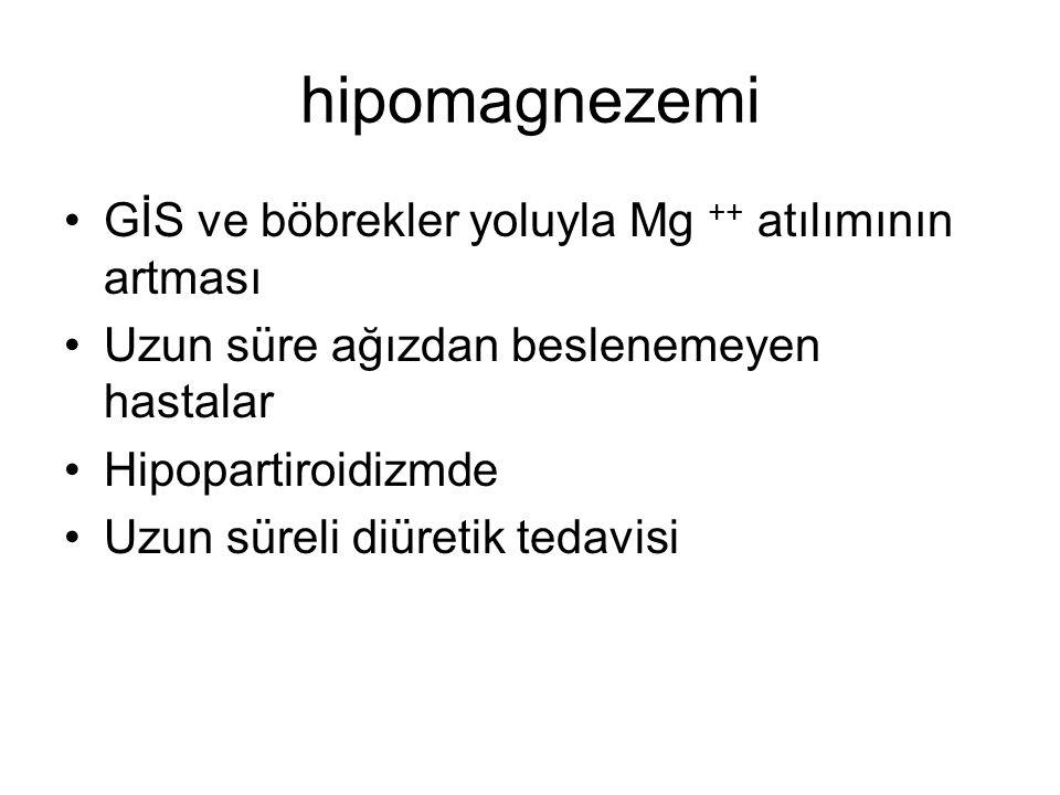 hipomagnezemi GİS ve böbrekler yoluyla Mg ++ atılımının artması